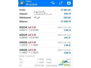 أنواع حسابات التداول- الميزات والسلبيات سويسكوت: تداول الاسواق العالمية مع البنك السويسري الرائد .